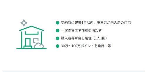 新築住宅の建築購入